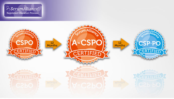 A-CSPO – Advanced Technology Studies Centre (atSC)